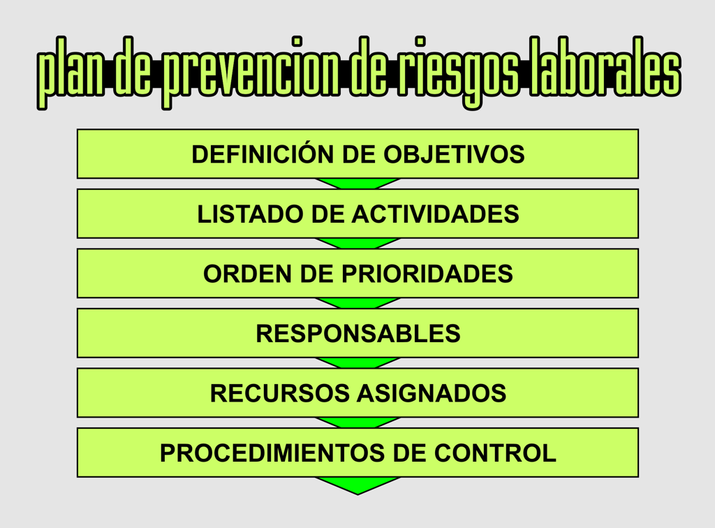 plan de prevencion de riesgos laborales prevencion de